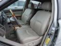 Lexus RX 350 AWD Bamboo Green Pearl photo #16