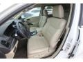 Acura RDX  White Diamond Pearl photo #42